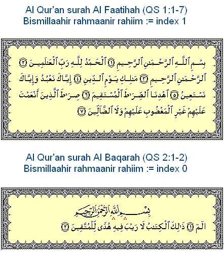 Quran Al-Qur'an terdiri atas 114 surah, 30 juz dan 6236 ayat menurut ...